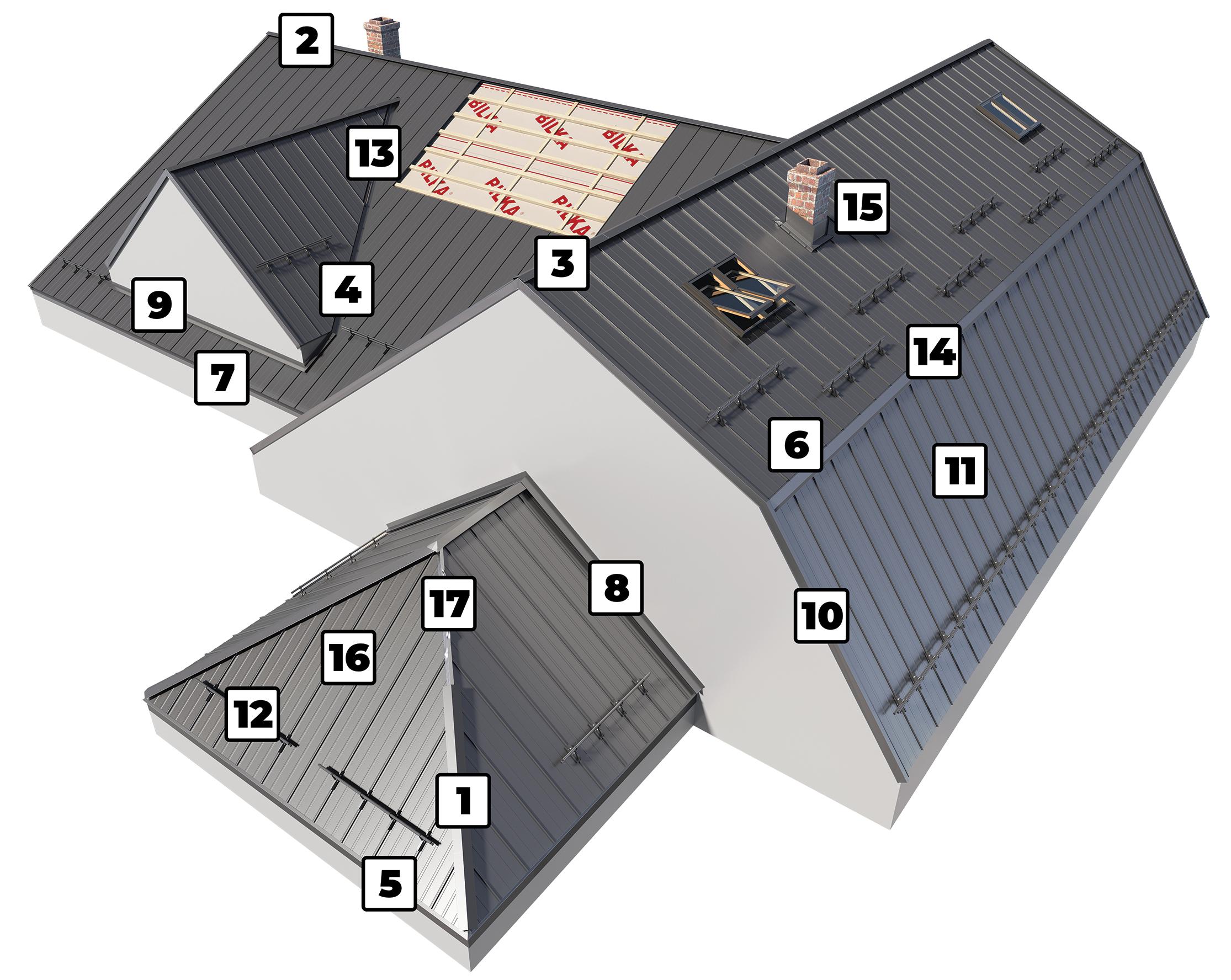 Accesorii acoperis Retro Bilka
